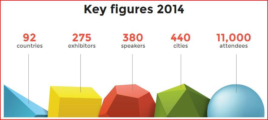 SCEWC Key figures 2014